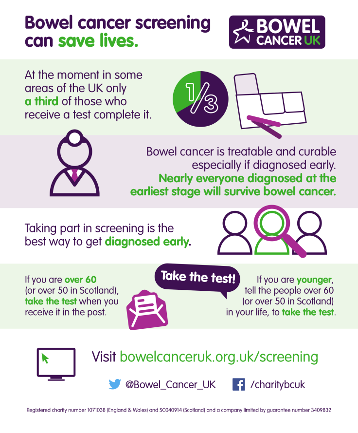 Bowel cancer screening infographic.png